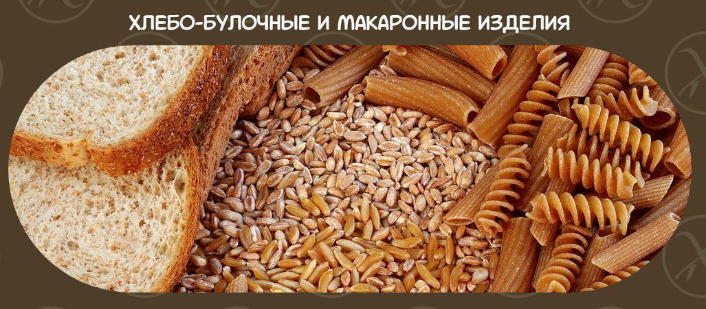 gluten-soderzitsa