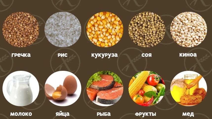 producti-bez-glutena